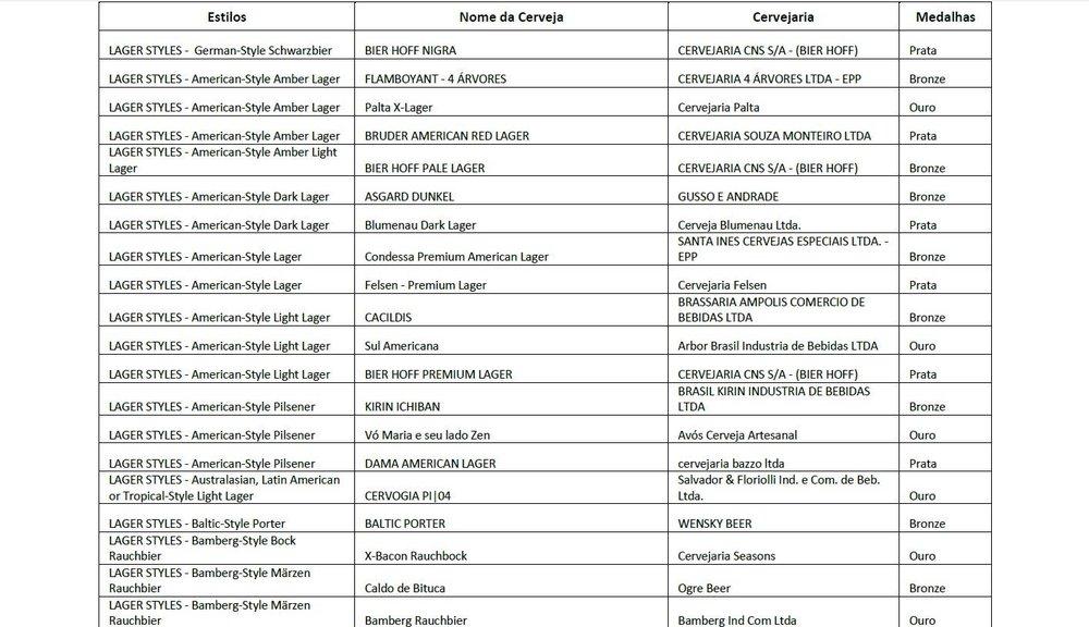 concurso-brasileiro-de-cervejas-2017