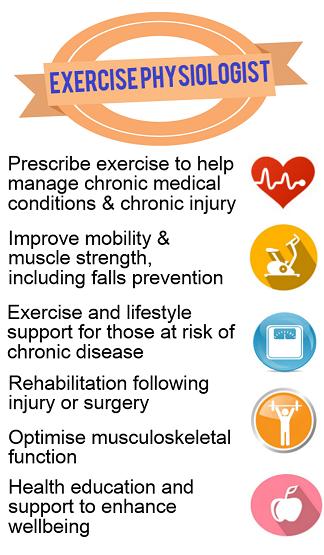 exercisephysiology