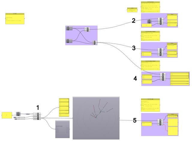 Custom DataTree components