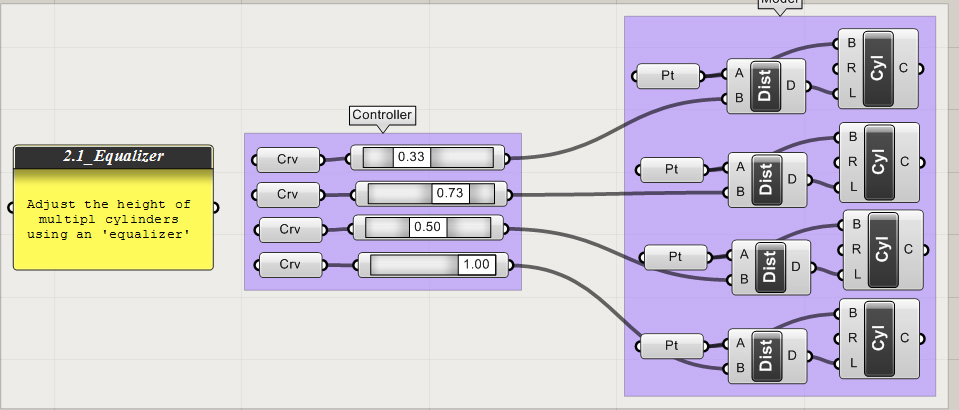 Equalizer 1 definition overview