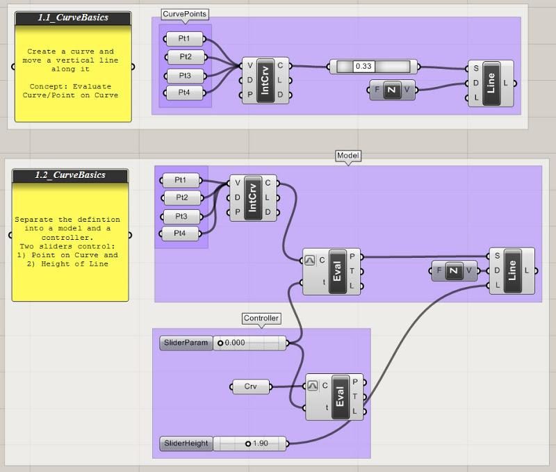 Curve-basics 1,2 defitnion overview