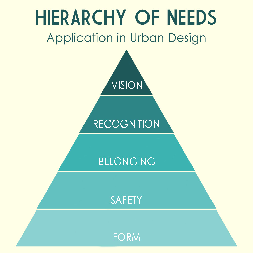 maslows theory of human needs essay Check this article to learn how the maslow's hierarchy of needs affects  every  human being seeks to fulfill more basic needs before moving to.