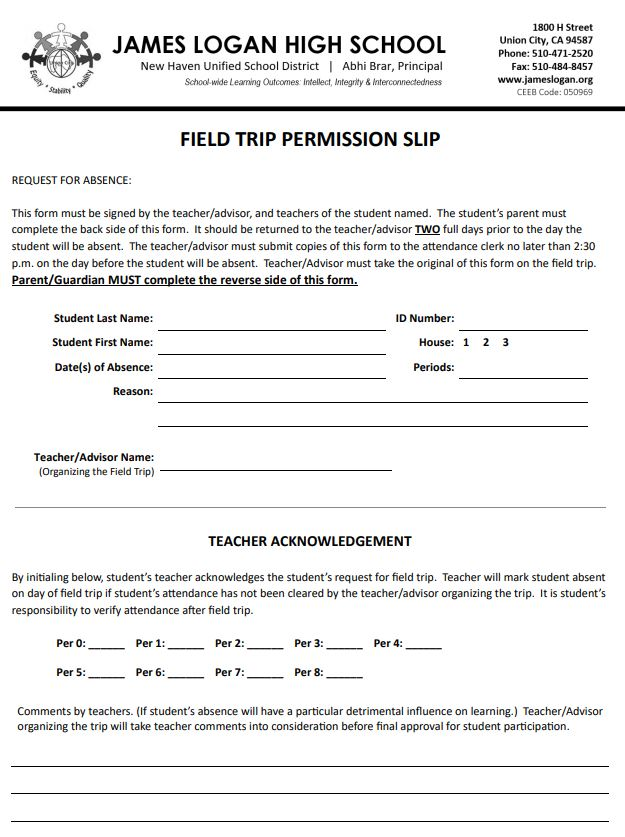 Sexual health permission slips template