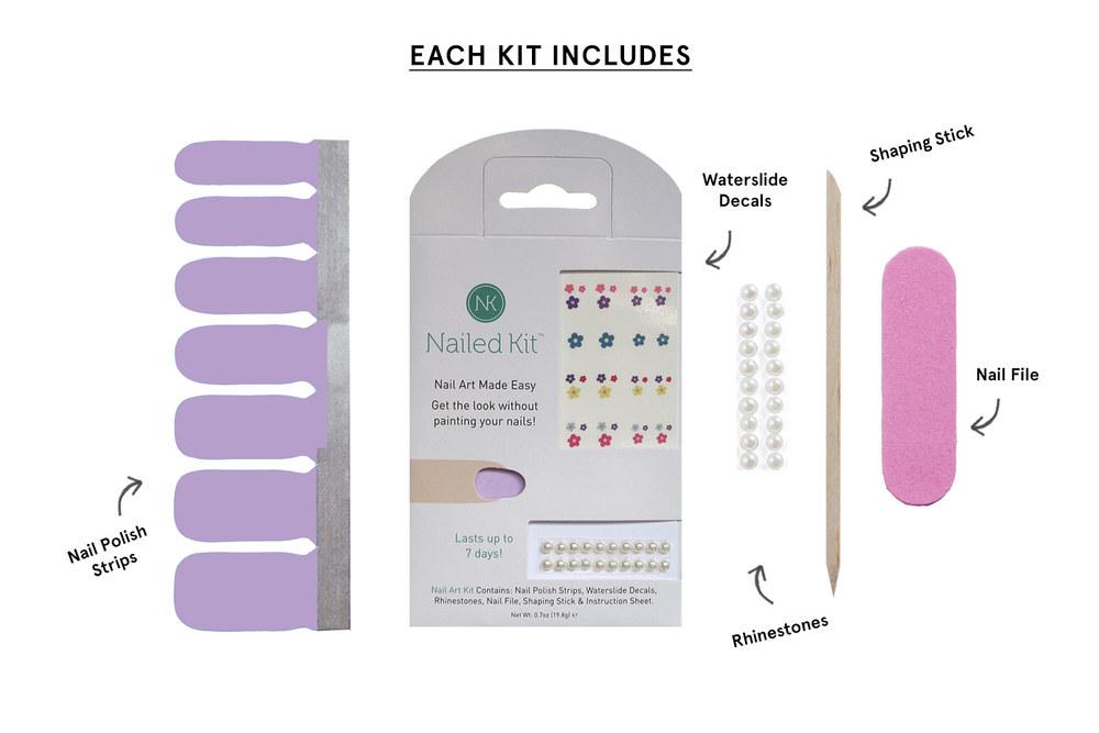 How-Nailed-Kit-Works.jpg