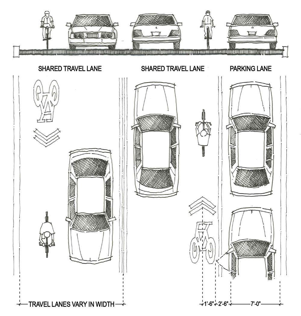 """Sharrows""  - Integration of Bike Lanes"