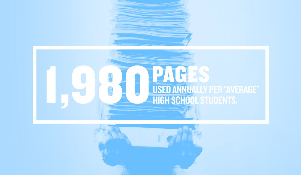 About 2,502,400 pages are wasted per 400 students. The average student uses about 11 sheets a day. With an average of 180 school days a year, that equals 23,760 over 12 years.