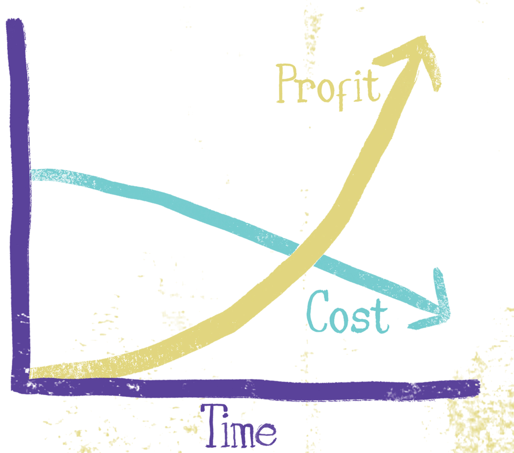 chart-profit-cost-background-final1.png