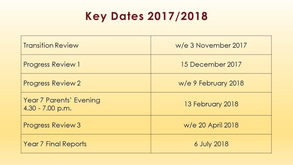 Yr 7 Key Dates 2017-website.JPG