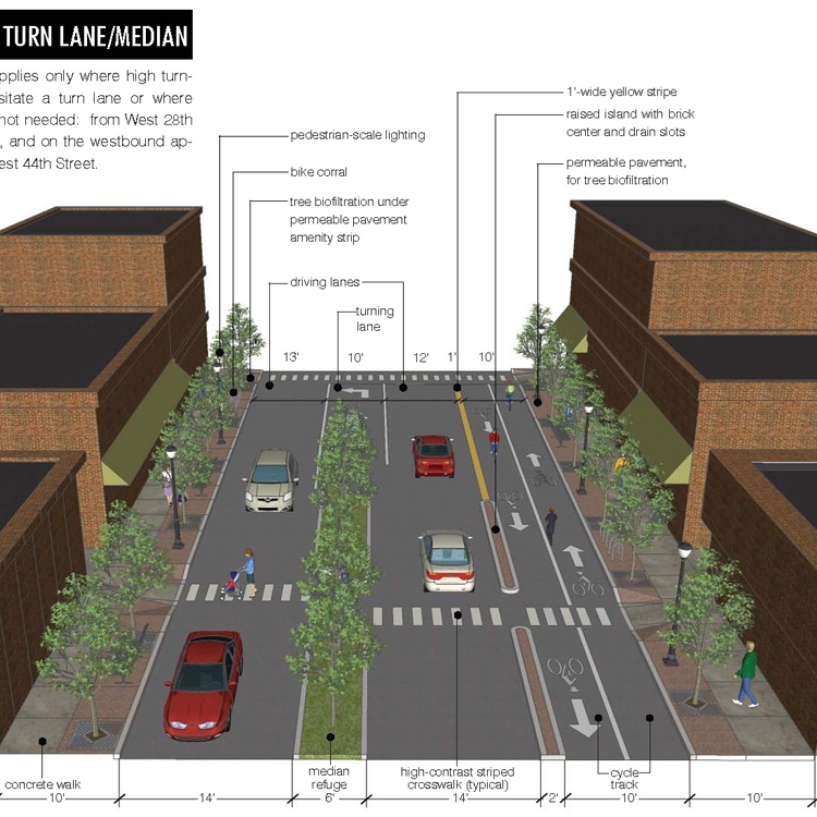 LIVING LORAIN CORRIDOR IMPROVEMENTS PLAN