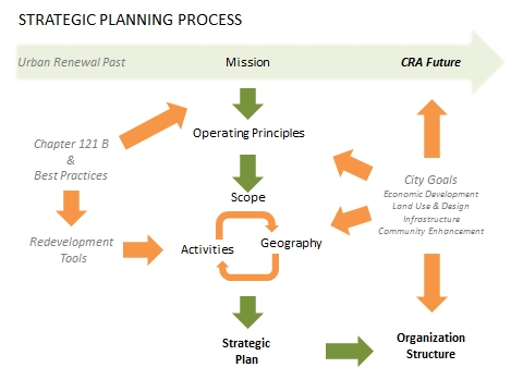 Strategic Plan.jpg