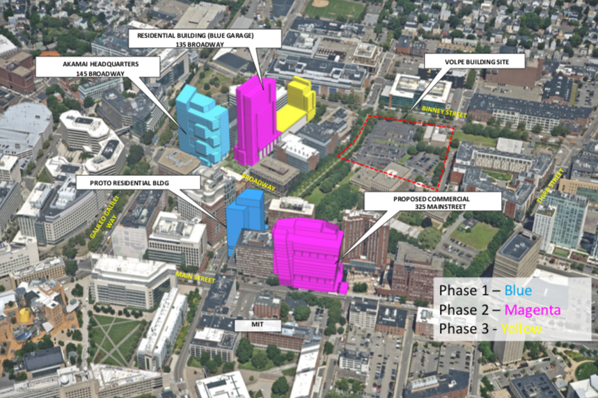 IDCP Phase 2 Proposed Massing - Under review by the CRA and City of Cambridge