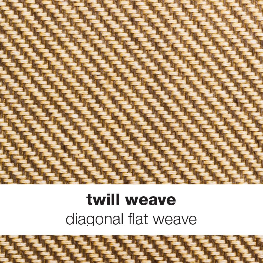 Twill Weave.jpg