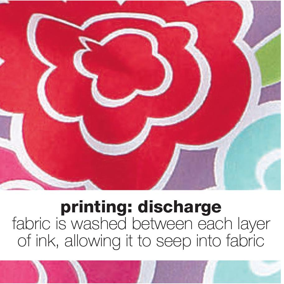 Discharge Printing.jpg