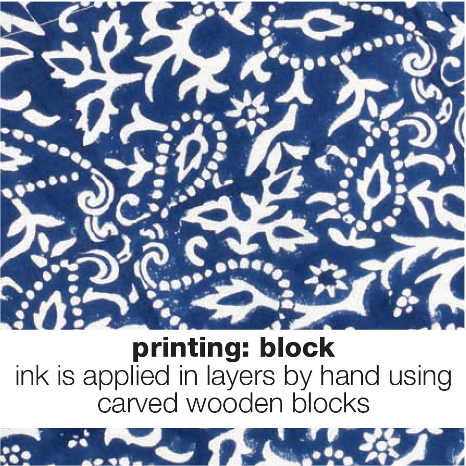 Block Printing.jpg