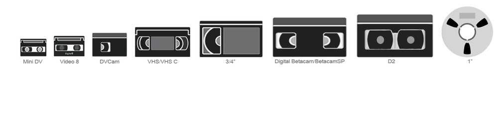 "Copy videotapes to DVD or Quicktime file. VHS, MiniDv, DVCAM, 3/4"", Betacam, Digital Betacam, D2, One Inch"