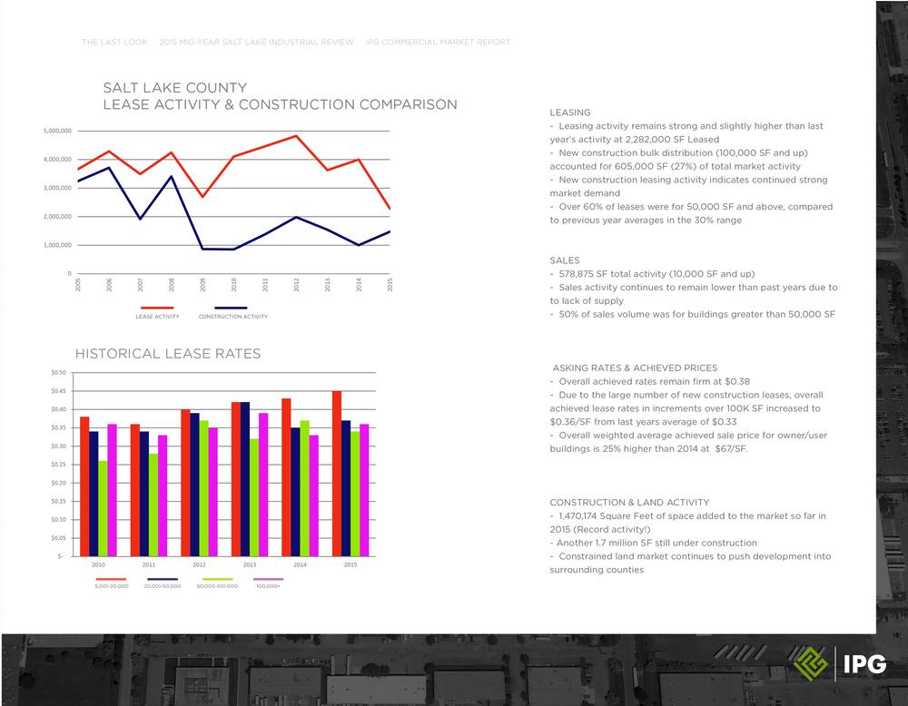 August 2015 Market Report-03.jpg