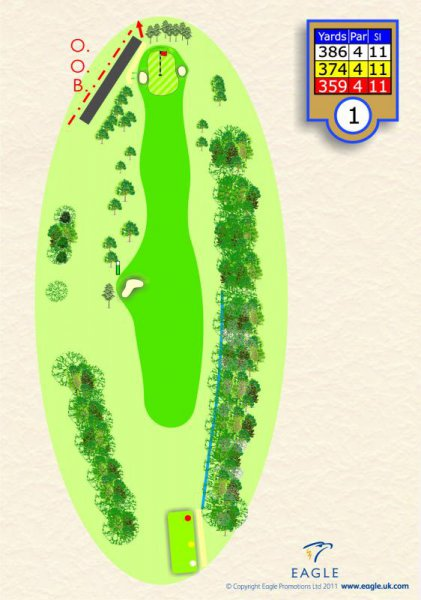 Hole 1 Par 4 (The Long Plantation)