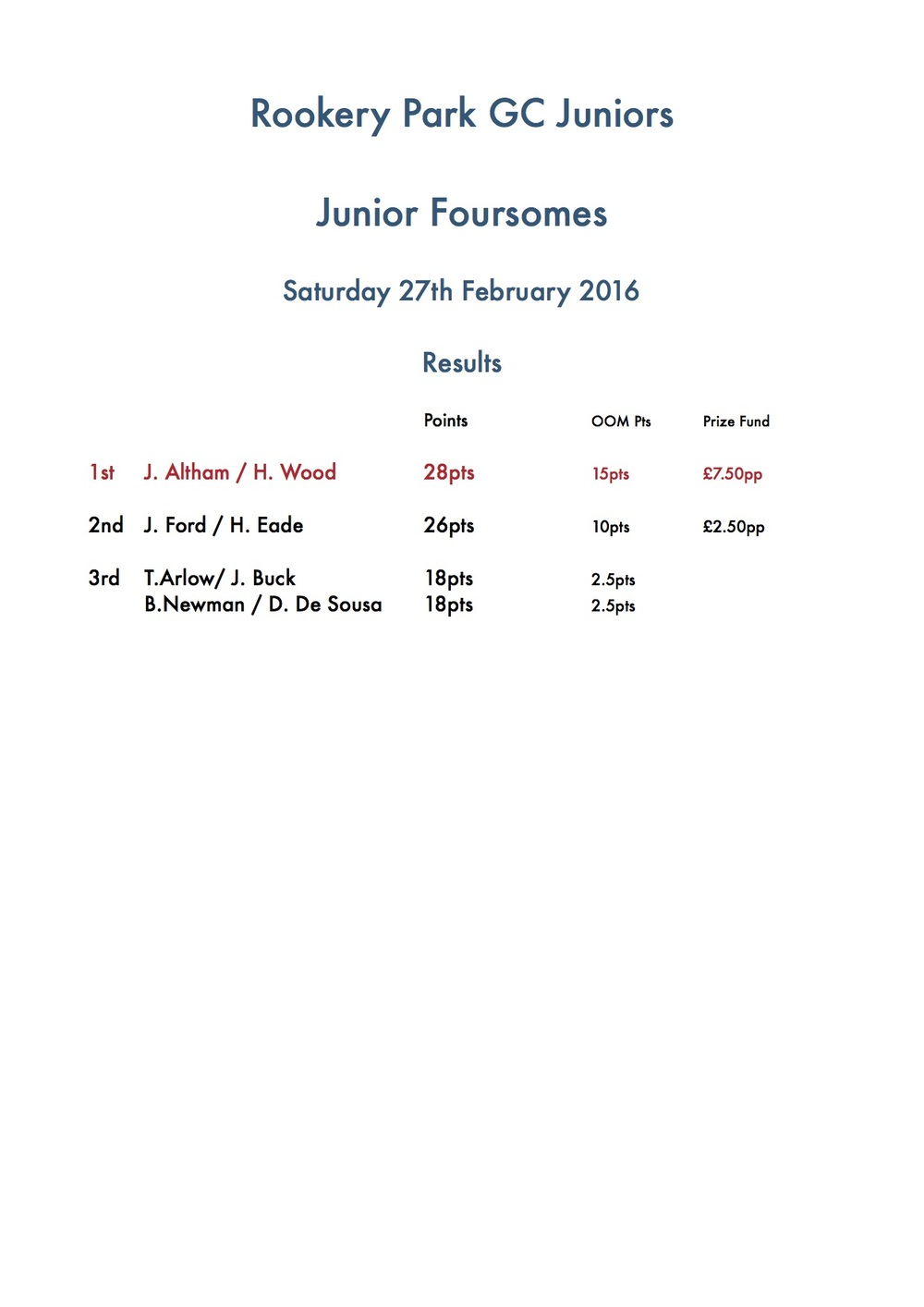 Junior Foursomes Res.jpg