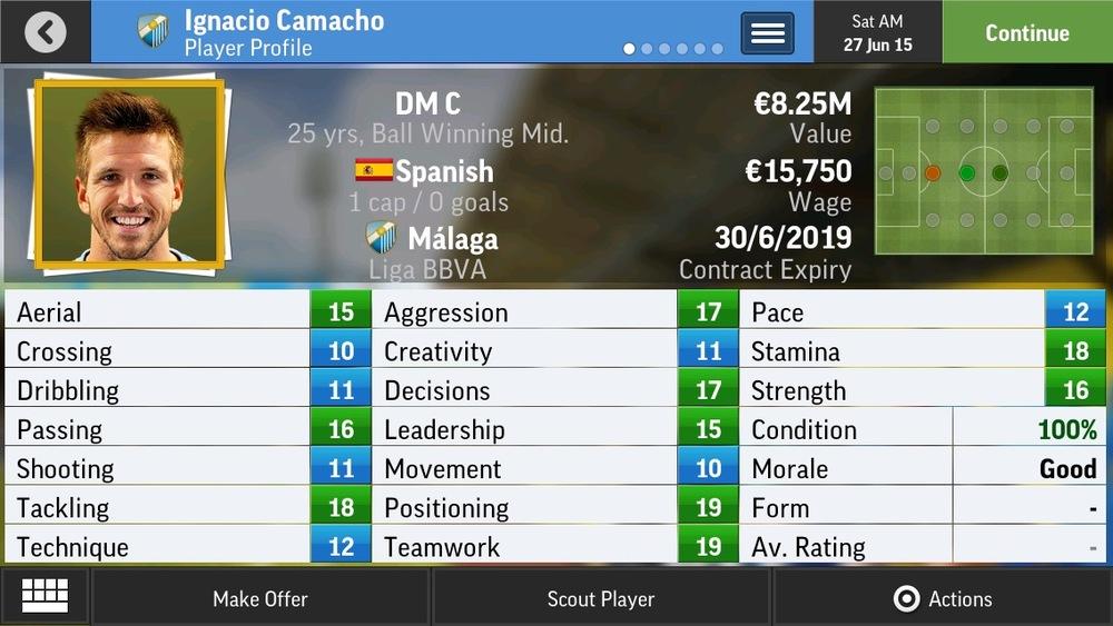 Ignacio Camacho DM C Ball Winning Mid - Malaga - 25 yrs €8.25M - €24.5M