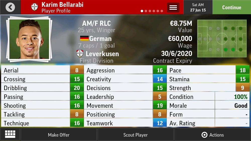 Karim Bellarabi AM/F RLC Winger - Leverkusen - 25 yrs €8.75M - €13.5M (transfer listed, try to bid him relentlessly)