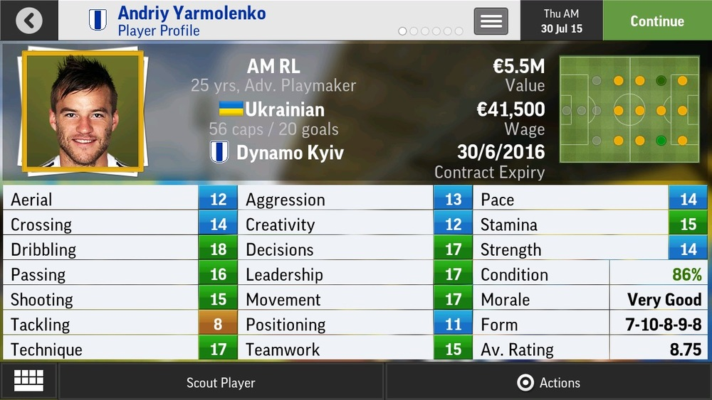 Andriy Yarmolenko AM RL Adv Playmaker - Dynamo Kyiv - 25 yrs €5.5M - €10.75M