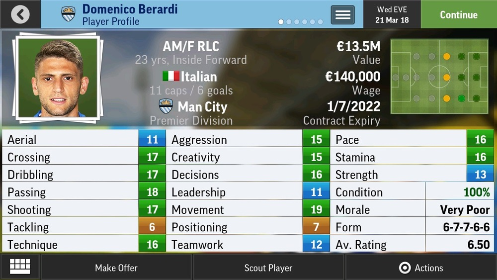 Domenico Berardi AM/F RLC Inside Forward - Sassuolo - 20 yrs    €9.75M - €23M