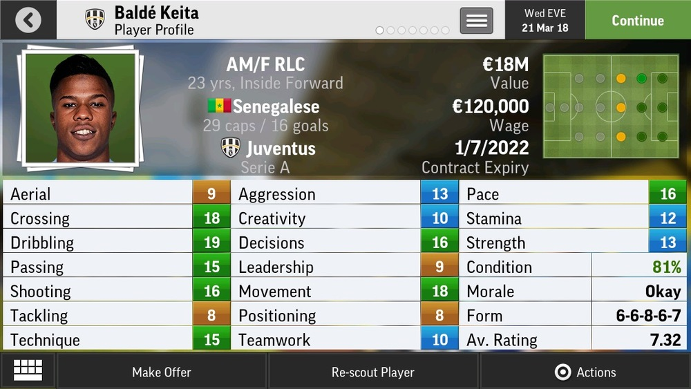 Baldé Keita AM/F RLC Inside Forward - Lazio - 20 yrs    €8M - €21M