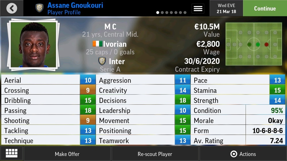 Assane gnoukouri M C Central Mid - Inter - 18 yrs    €5.75M - €24M