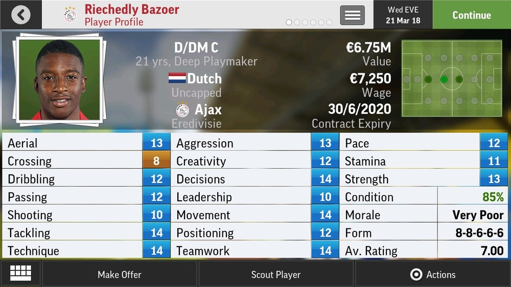 Riechedly Bazoer D/DM C Deep Playmaker - Ajax - 18 yrs    €4.9M - €11.25M