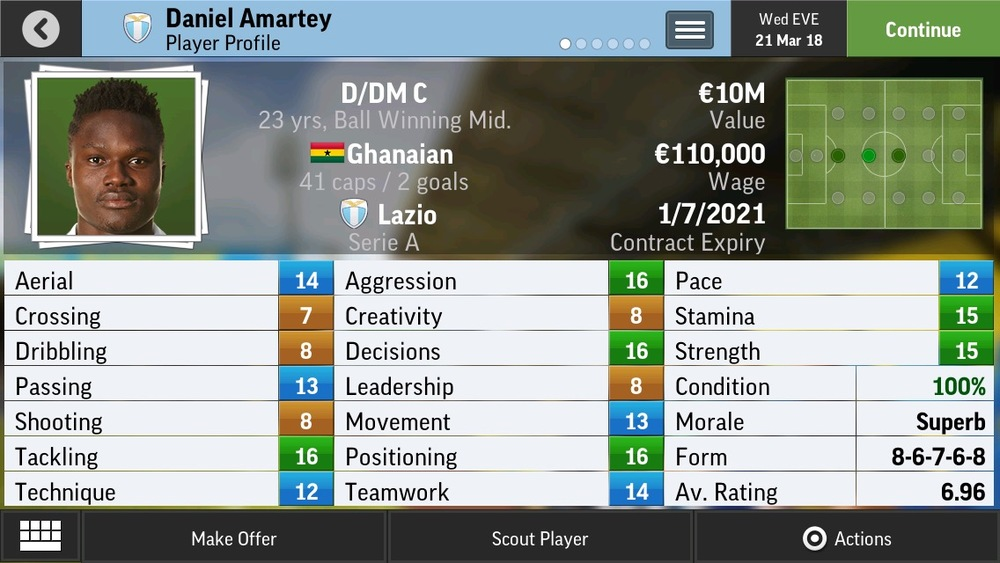 Daniel Amartey D/DM C Ball Winning Mid - FC København - 20 yrs €2M - €7.5M (with some rival aiming for the same player)
