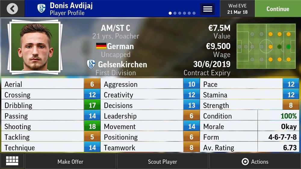 Donis Avdijaj AM/ST C Poacher - Gelsenkirchen - 18 yrs    €4.4M - €7M (several bid until player unhappy with their club)