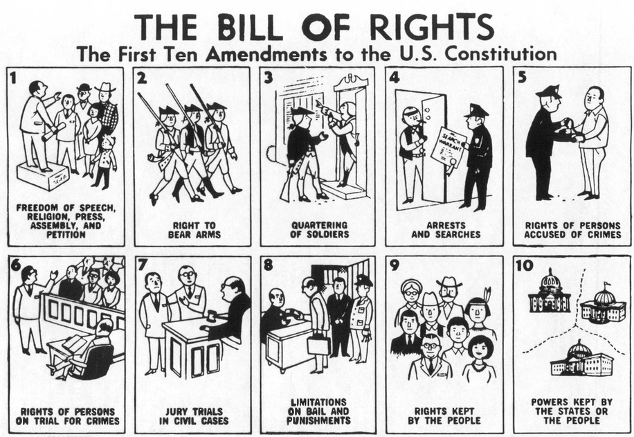 The Original Bill of Rights is only 10 Rights