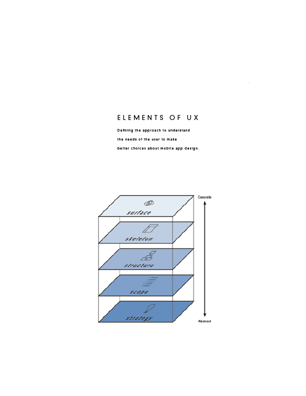 Elements of UX 2