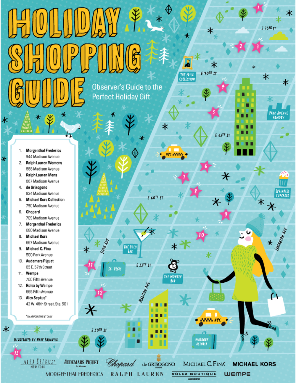 Illustrated Map of Shopping in the Upper East Side Manhattan Nate