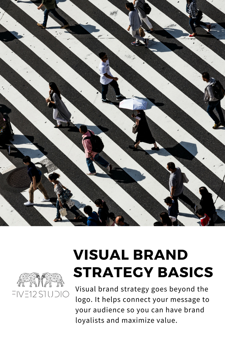 what_is_visual_brand_strategy_five_12_studio.png