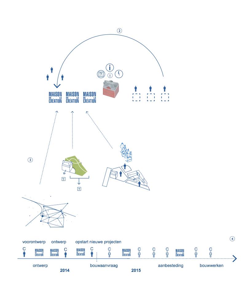 Plan_van_aanpak.png