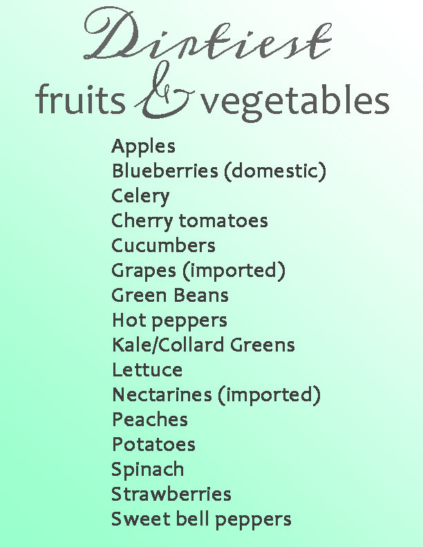 The Dirtiest Fruits & Vegetables l wanderingroot.com