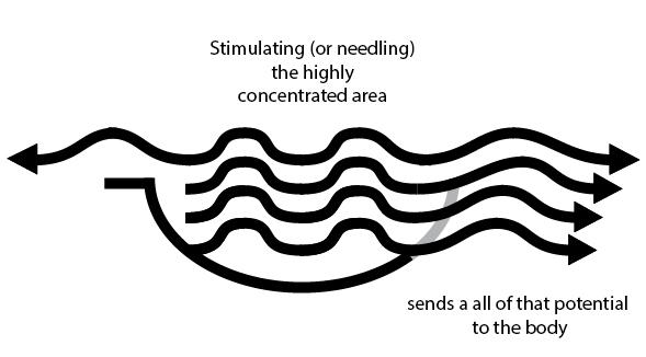 Downstream.2.jpg