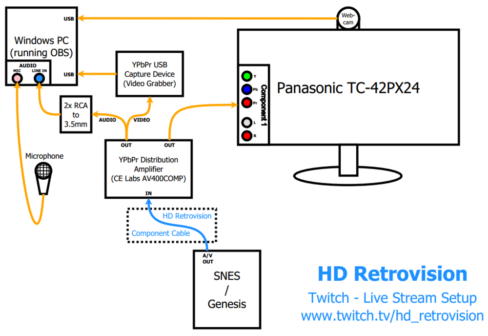 Happy New Year with Twitch.tv Details — HD Retrovision