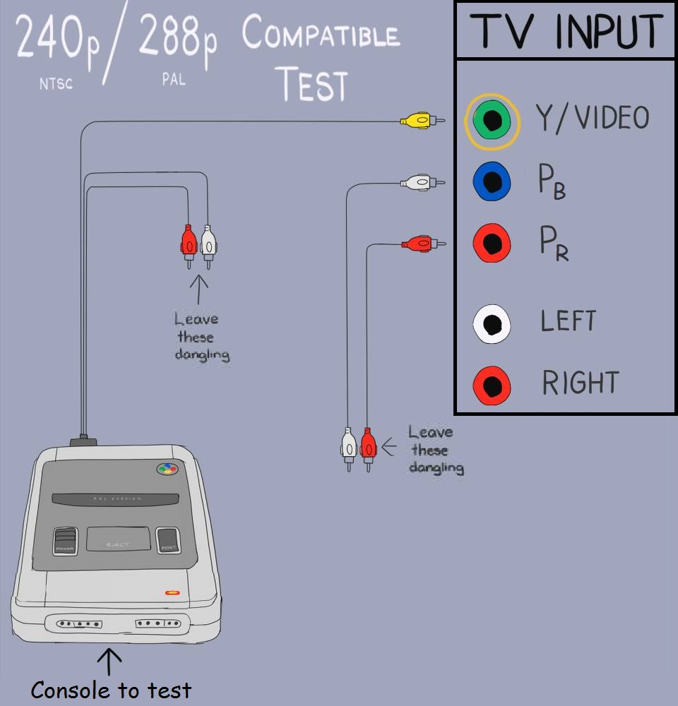 240p Hd Retrovision Rv Tv Cable Wiring Diagram Photo Cred Josh Youre Late For Dinner Russell