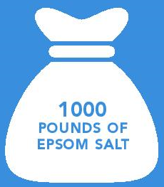 East Coast Float Spa Epsom Salt