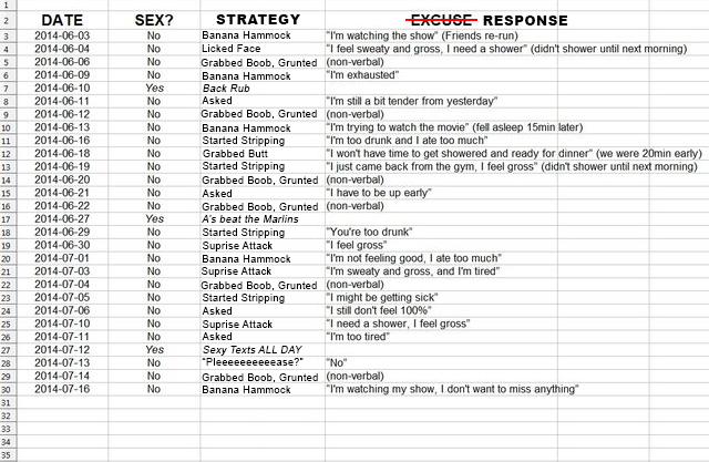 """All items in the """"Strategy"""" column are completely fictional (but still probably what he did)."""