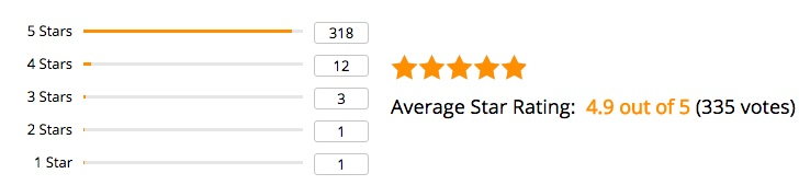 Rating.jpeg