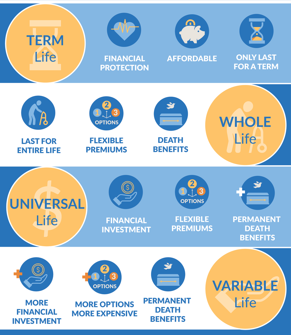 Types of Life Insurance to Consider-01.png