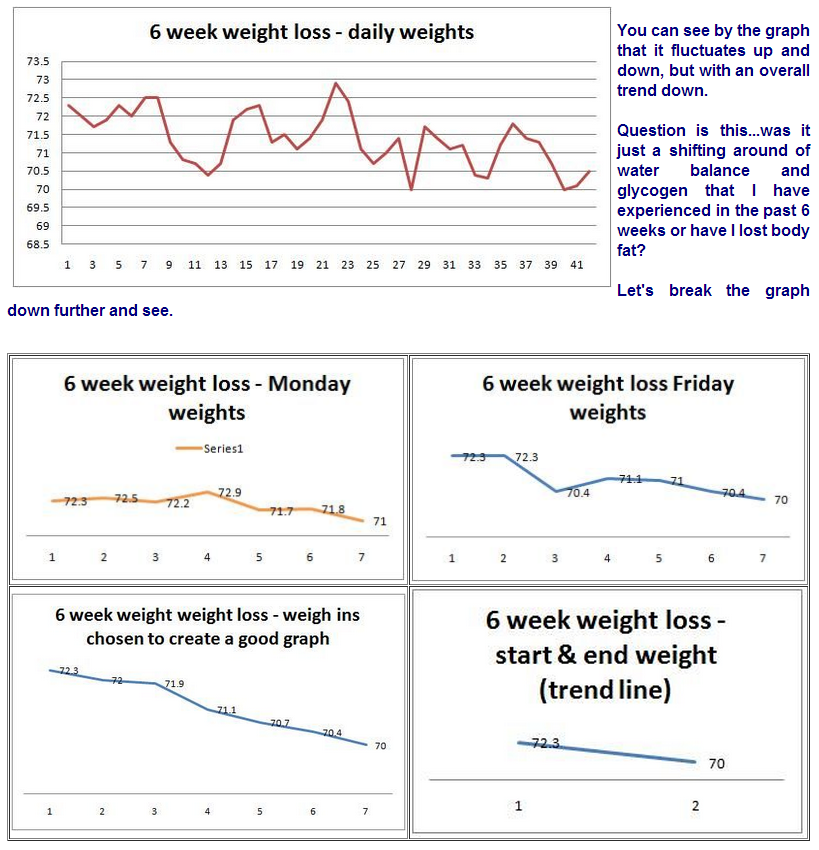 weight chart 2.png