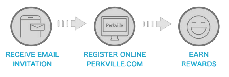 Perkville_register.png