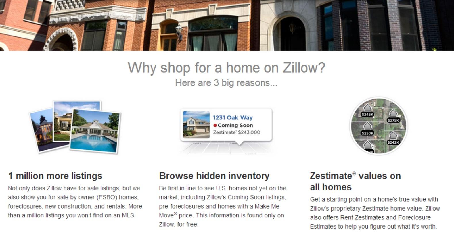 Zillow Pocket Listings — Maryland / Virginia / Washington