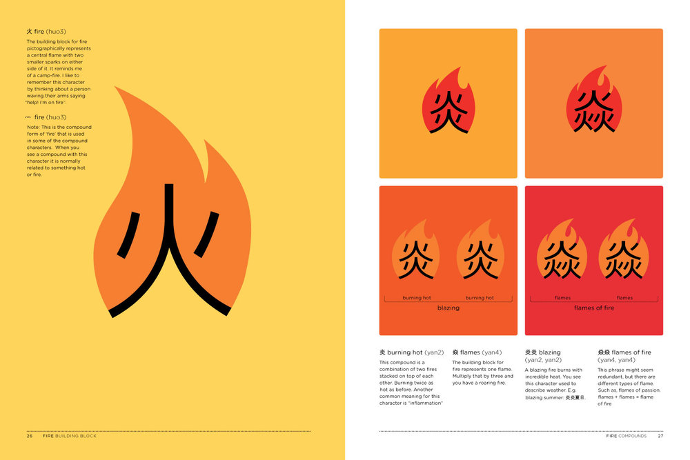 Chineasy Book - Fire