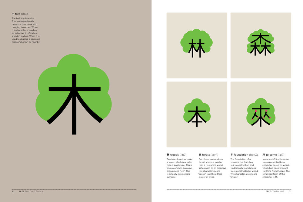 Chineasy Book - Tree