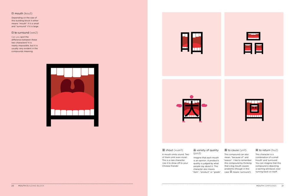 Chineasy Book - Mouth